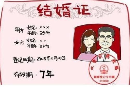 法律规定女方结婚年龄_婚姻法律规定结婚年龄