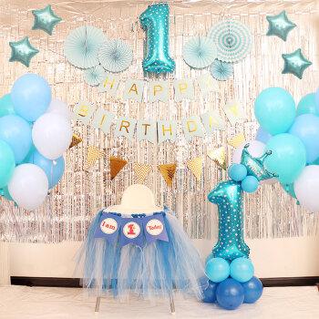 宝宝1周岁生日祝福语如何书写呢?有哪些好的祝福语呢?